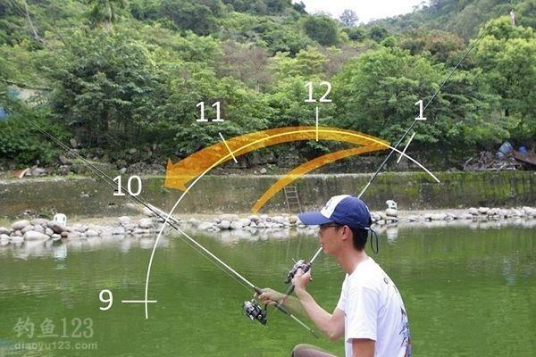 路亞釣法基本操作技巧