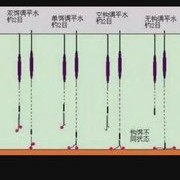 【技巧-调平水】那些年,我们的垂钓之旅系列之调平水的几种方法