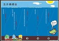 台钓五步调漂(附图)