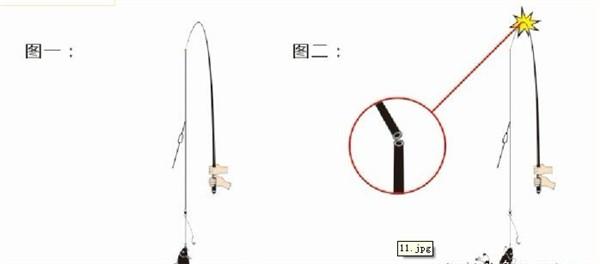 [鱼竿使用]钓鱼如何避免出现断竿折竿现象
