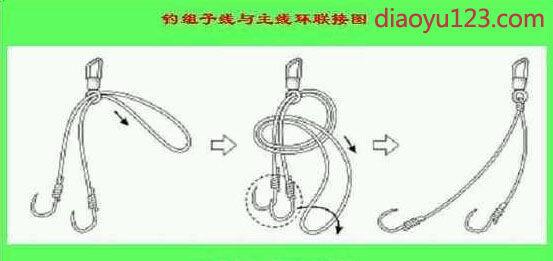 子线和八字环绑法